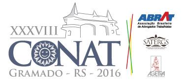 Imagem do evento CONAT 2016 - XXXVIII Congresso Nacional de Advogados Trabalhistas